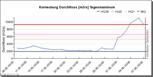 graph_1574033_Q_MONTH